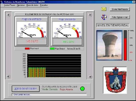 software para medición de volumen